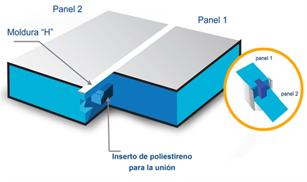 union unypanel