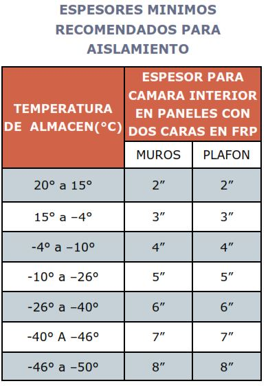 unypanel tabla